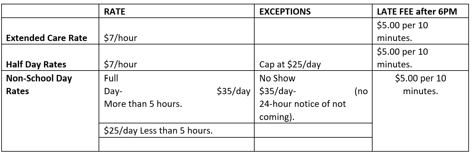 Extended Care Rates table